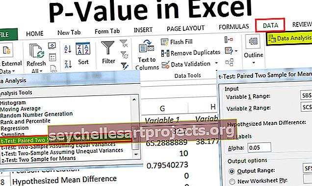 Τιμή P στο Excel