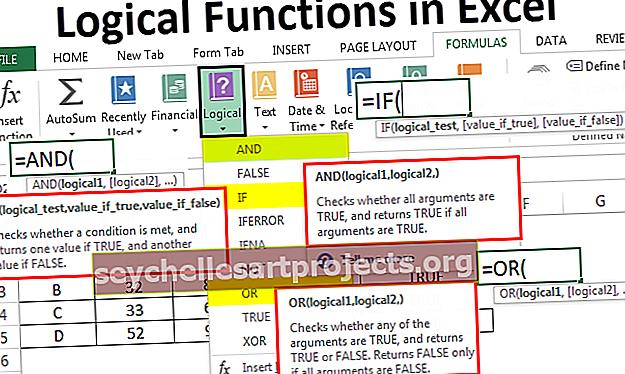 Λογική δοκιμή στο Excel