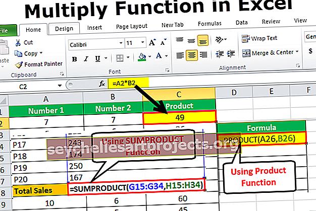 Πώς να πολλαπλασιάσετε στον τύπο Excel;