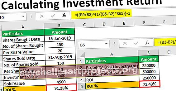 Υπολογισμός απόδοσης επένδυσης στο Excel