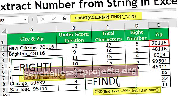 Εξαγωγή αριθμού από το String Excel