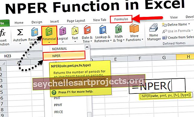 NPER στο Excel