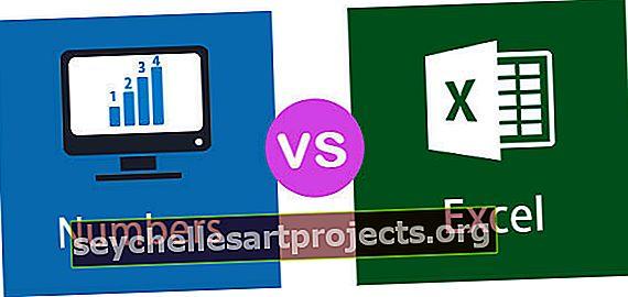 Αριθμοί Apple έναντι Excel