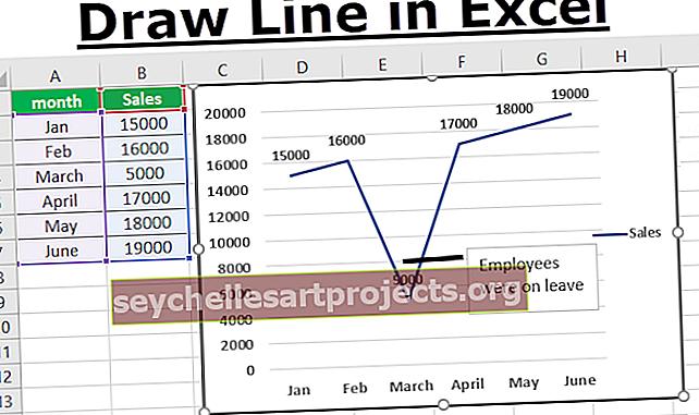 Εισαγωγή / σχεδίαση γραμμής στο Excel