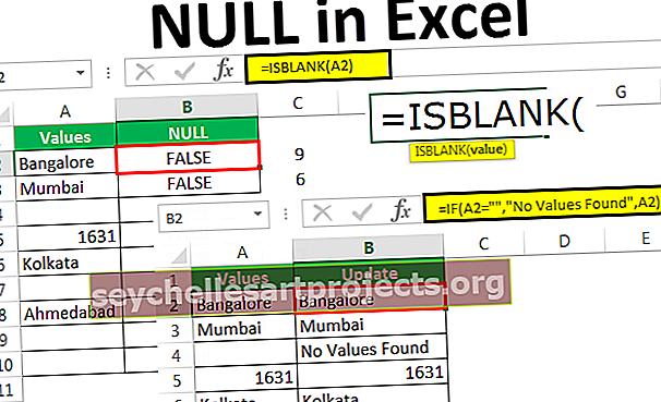 """Excel"" nėra nieko"