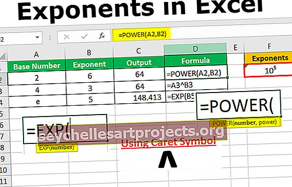 Εκθέτες στο Excel