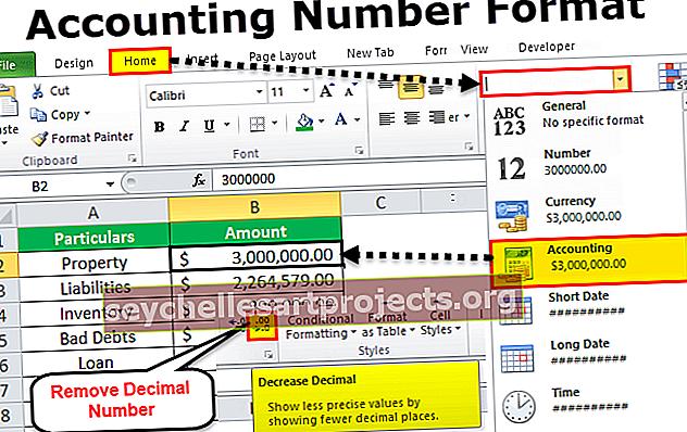 Μορφή αριθμού λογαριασμού στο Excel