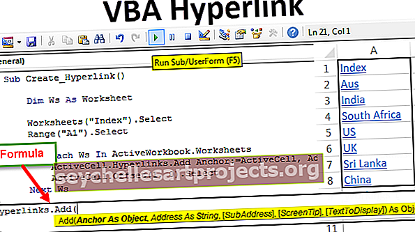 VBA-hyperlinkit