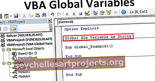 VBA-globaalit muuttujat