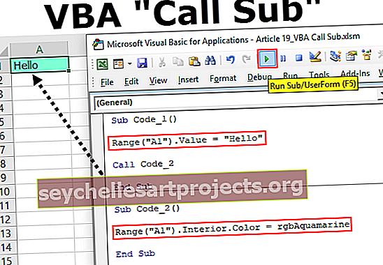 VBA Call Sub
