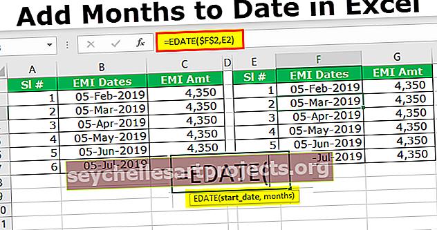 Excel Lisää kuukausia päivämäärään