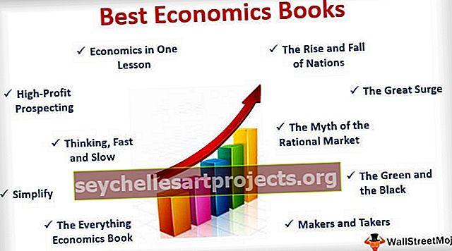 Parimad majandusraamatud