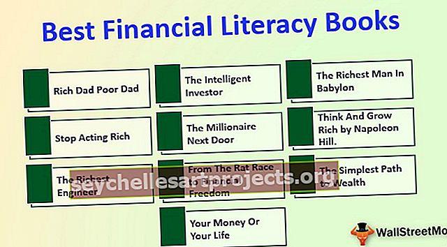 Parimad rahalise kirjaoskuse raamatud