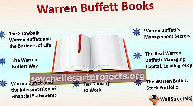 Parimad Warren Buffetti raamatud