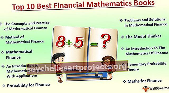 Parimad rahandusmatemaatika raamatud