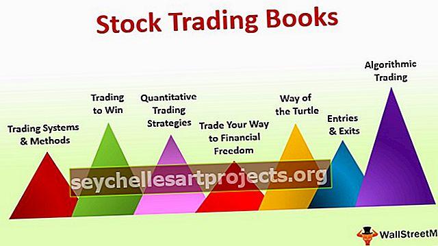 Parimad aktsiatega kauplemise raamatud