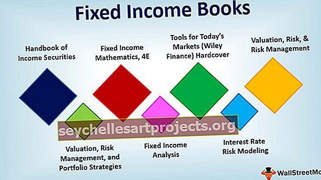 Parimad fikseeritud sissetulekuga raamatud