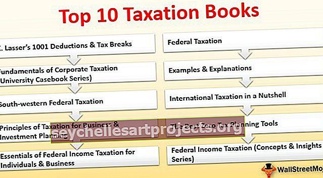 Parimad maksualased raamatud