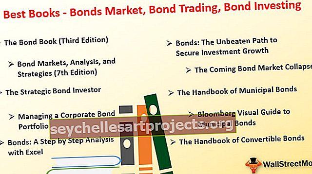 Parimad raamatud võlakirjaturul, võlakirjade kauplemine, võlakirjainvesteeringud