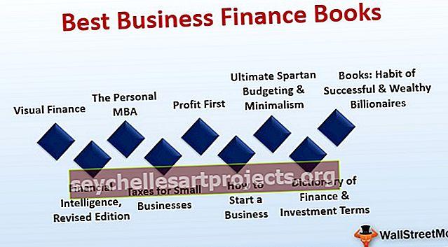 Parimad ärirahanduse raamatud läbi aegade