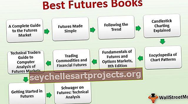 10 parimat tulevikuraamatut