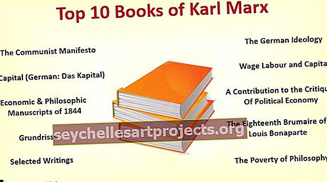 Karl Marxi parimad raamatud
