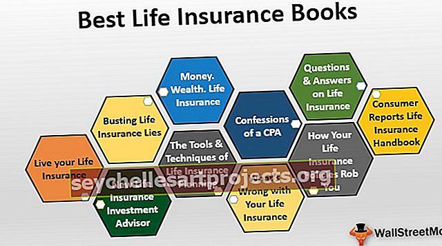 Parimad elukindlustuse raamatud