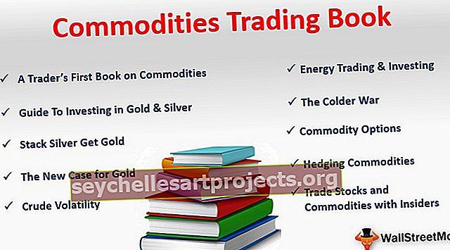 Parimad toorainetega kauplemise raamatud