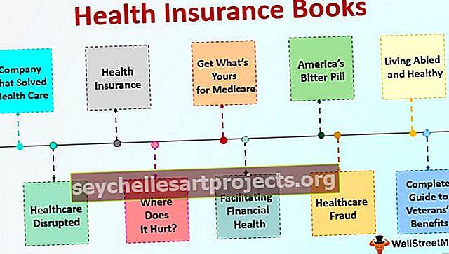 Parimad tervisekindlustuse raamatud