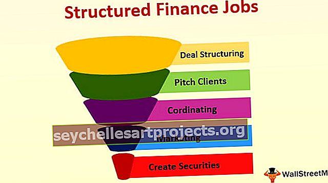 Struktureeritud rahanduse töökohad (karjäär)