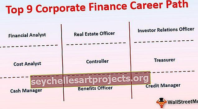 Ettevõtte rahanduse karjääritee 9 parimat töökohta, mida peate avastama!
