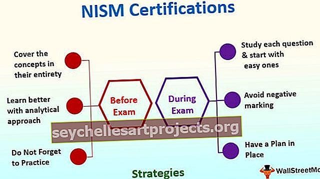 NISM-i sertifikaatide täielik juhend