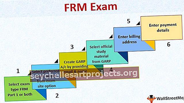FRM eksam 2020 - kuupäevad ja registreerimisprotsess