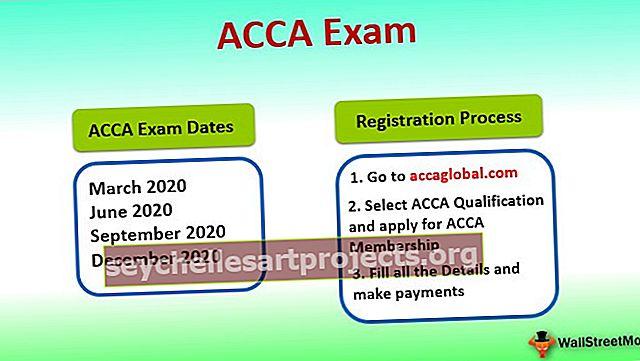 ACCA eksamikuupäevad ja registreerimisprotsess