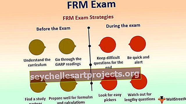FRM eksam | Finantsriskide juhtimise sertifitseerimise juhend