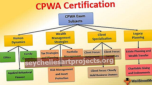 CPWA sertifitseerimise eksami algajate juhend