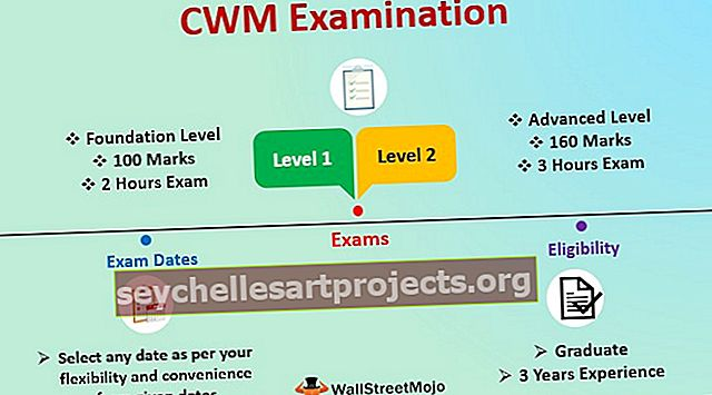 Chartered Wealth Manager - CWM eksamijuhend