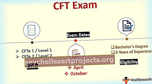 Sertifitseeritud finantstehnik CFT eksam Täielik juhend