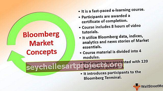 Bloombergi turu kontseptsioonid - BMC Täielik juhend algajatele