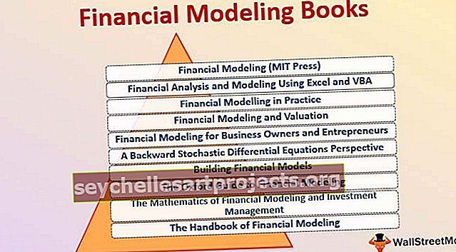 Knihy o finančním modelování