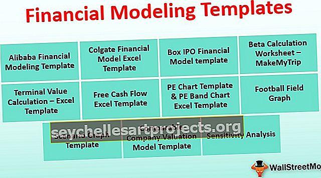 Šablony pro finanční modelování