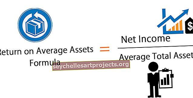 Návratnost průměrných aktiv (ROAA)