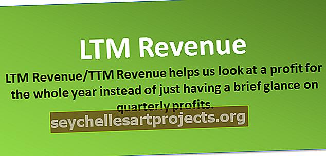 Výnosy TTM / LTM