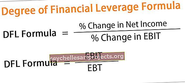 Stupeň finanční páky