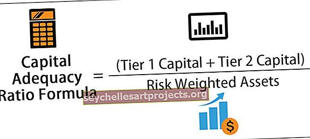 Poměr kapitálové přiměřenosti