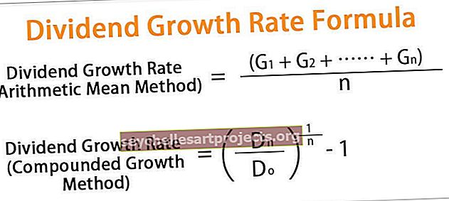 Míra růstu dividendy