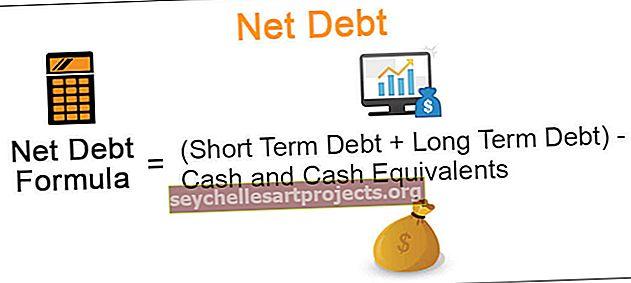 Čistý dluh