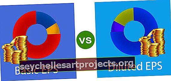 Základní EPS vs zředěný EPS