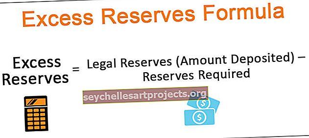 Přebytečné rezervy