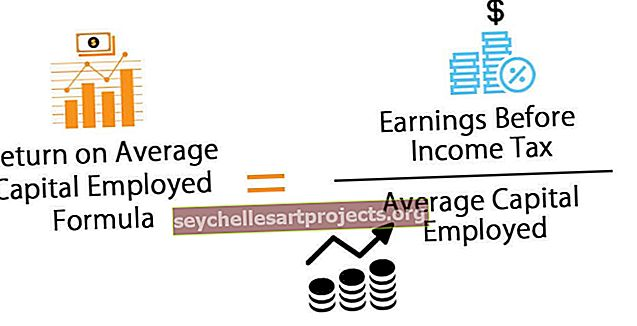 Vzorec pro návratnost průměrného použitého kapitálu